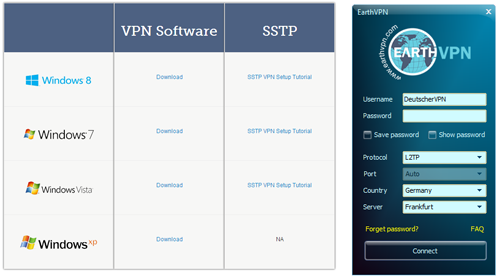 EarthVPN Software